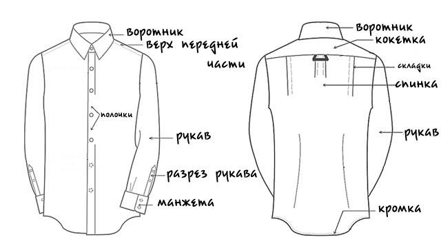 Анатомия рубашки