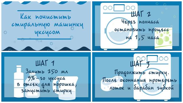 Пошаговая инструкция чистки стиральной машинки уксусом